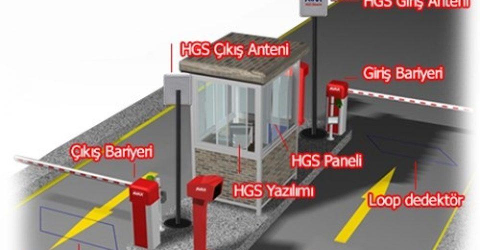 OGS HGS Otopark Araç Tanıma Sistemi